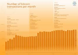 The currency converter shows the conversion of 1 bitcoins to 54894.69 us dollars as of today price. Bitcoin History Price Since 2009 To 2019 Btc Charts Bitcoinwiki
