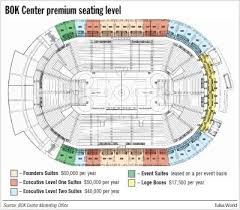 Luxury Arena Boxes Offered Archive Tulsaworld Com