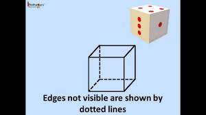 Math How To Draw 3d Or Solid Shapes Cube Cuboids On Paper English