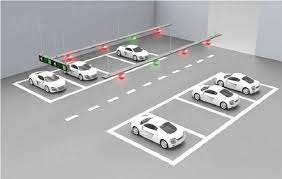 Housys Intelligent Parking Management Solution, Automation Grade:  Automatic, Rs 950000 /piece | ID: 14854971912