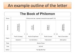 the letter to philemon part 1 12 728 cb=