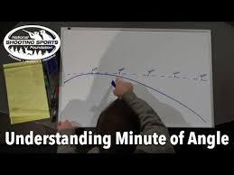 Moa Shooting Chart Understanding Minute Of Angle Moa Long Range Shooting Technique
