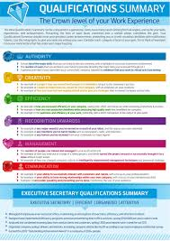 Resume Examples Summary Of Qualifications
