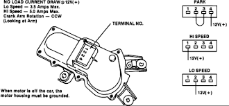technical s blazer rear wiper motor the h a m b