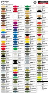 Pactra Paint Chart 42 Bright Testors Model Paint Chart