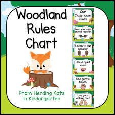 Woodland Classroom Rules Commitments Chart