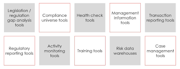 Taking an international approach to managing risk