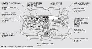 2003 honda accord relay diagram wiring diagram and fuse box 99 Honda Accord Fuse Box Diagram honda accord battery location together with 2002 honda accord under hood diagram as well 01 civic 1999 honda accord fuse box diagram