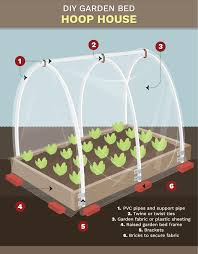 extending your growing season hoop houses row covers and cold raised garden plastic cover