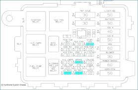 2012 honda civic interior fuse diagram wiring v free diagrams 2014 honda civic fuse diagram 2012 honda civic interior fuse diagram wiring v free diagrams