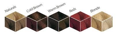 Thermae Spa Color Chart Evolution Of The Color Alfaparf Milano Ireland