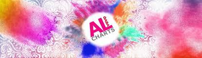 Vevo Charts Avril Lavigne Vevo