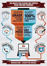 ukessays com uk essaysexcessum recipe for the perfect essay ly  recipe for the perfect essay ly recipe for the perfect essay infographic