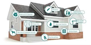 professionally install wired security systems beautiful safehomecentral fast easy trusted diy wireless home security of