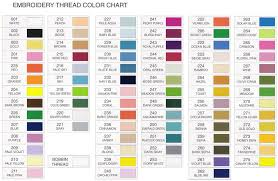 Mettler Color Chart Janome Colours Chart Polyester Machine Embroidery Thread Chart