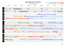 Career Timeline Template Agile Roadmap Template Visio Timeline Template And Project 24