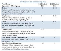 5 Steps To An Effective Acid Reflux Diet