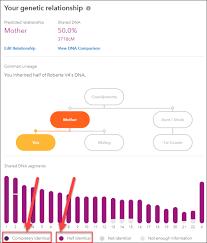 Dna Chart For Half Siblings Full Or Half Siblings Dnaexplained Genetic Genealogy