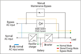 wiring a double switch diagram on wiring images free download Double Switch Light Wiring Diagram wiring a double switch diagram 2 double replacement diagram double light switch wiring common wiring wiring a double light switch diagram