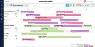 Ca Project Portfolio Management Software Ca Technologies Asia
