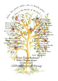 Artistic Family Tree Chart Free Printable
