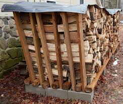 Firewood Storage Covers