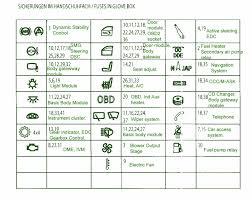 electric fancar wiring diagram 2005 bmw e63 m6 in glove box fuse box diagram