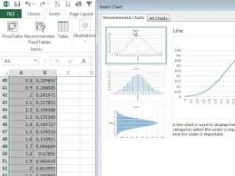 Excel Bell Curve Chart Videos Matching Creating A Graph Of The Standard Normal