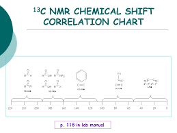 Experiment 14 Ir And Nmr Identification Of An Unknown