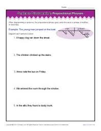 against social networking essay poster