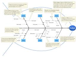 fishbone diagram solution com fishbone diagram educational template
