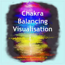 nlp foundation diploma content mp audio nlp in the  chakra balancing mp3