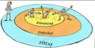 Image result for image empathy versus sympathy