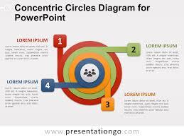 Concentric Circles Diagram For Powerpoint Presentationgo Com
