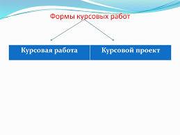 Выполнение и защита курсовой работы online presentation  курсовой работы Формы курсовых работ