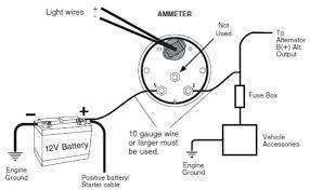 ammeter wiring diagram wiring diagram automotive amp gauge wiring diagram wiring diagram schematic sunpro amp gauge wiring schematic diagram panel ammeter