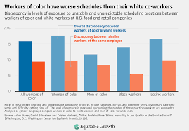 Just For Men Color Chart How U S Workers Just In Time Schedules Perpetuate Racial