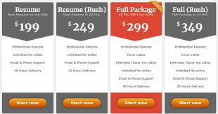 resume review service. ProResumeWritingServicescom Review Resume Writing Services Reviews
