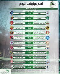 موعد أهم مباريات اليوم الخميس 22-10-2020 والقنوات الناقلة - التيار الاخضر