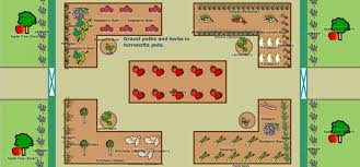 vegetable garden design layout