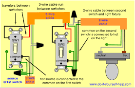 double light switch wiring problems wirdig switch wiring diagram on wiring a 3 way light switch dimmer