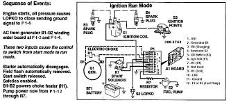 wiring diagram for onan 4 0 rv generator with at onan generator wire Home Electrical Wiring Diagrams at Model 1 Wire Diagram