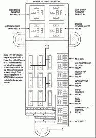 2008 sebring fuse panel diagram 2008 wiring diagrams 2002 chrysler sebring fuse box diagram at 2003 Chrysler Sebring Fuse Box Diagram