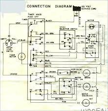 general electric washing machine motor wiring diagram wiring diagram ge washer machine motor whirlpool electric dryer furthermore washingge washer machine motor washing machine wiring diagram