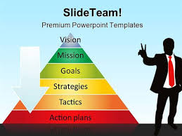 Pyramid Strategy Business Powerpoint Backgrounds And Templates Ppt