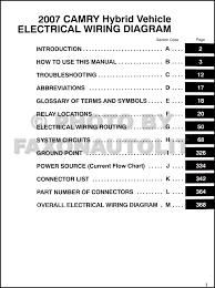 2007 toyota camry hybrid wiring diagram manual original 2007 Camry Wiring Diagram 2007 toyota camry hybrid wiring diagram manual original table of contents page 2007 camry wiring diagram