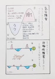 Japanese to english translations from longman. 双極性障害2型 Twitter Search