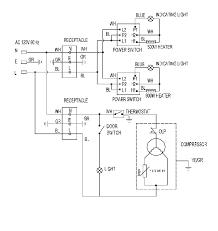 wiring diagram for tag refrigerator wiring tag refrigerator wiring diagram wiring diagram and hernes on wiring diagram for tag refrigerator