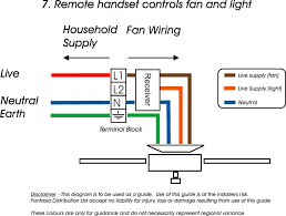 three way switch wiring diagrams to surprising ceiling fan switch Dimmer Wiring Diagram three way switch wiring diagrams to surprising ceiling fan switch wiring diagram how wire speed install control hunter remote pull dimmer light 3 a leviton dimmer wiring diagram