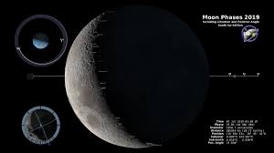 Lunar Phase Wikipedia